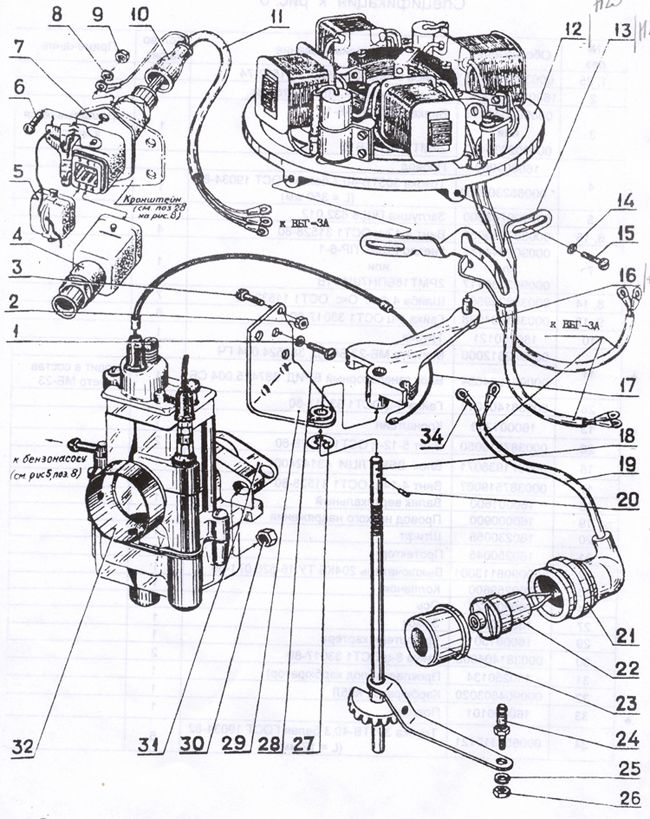 зажигание на лодочном моторе нептун 23