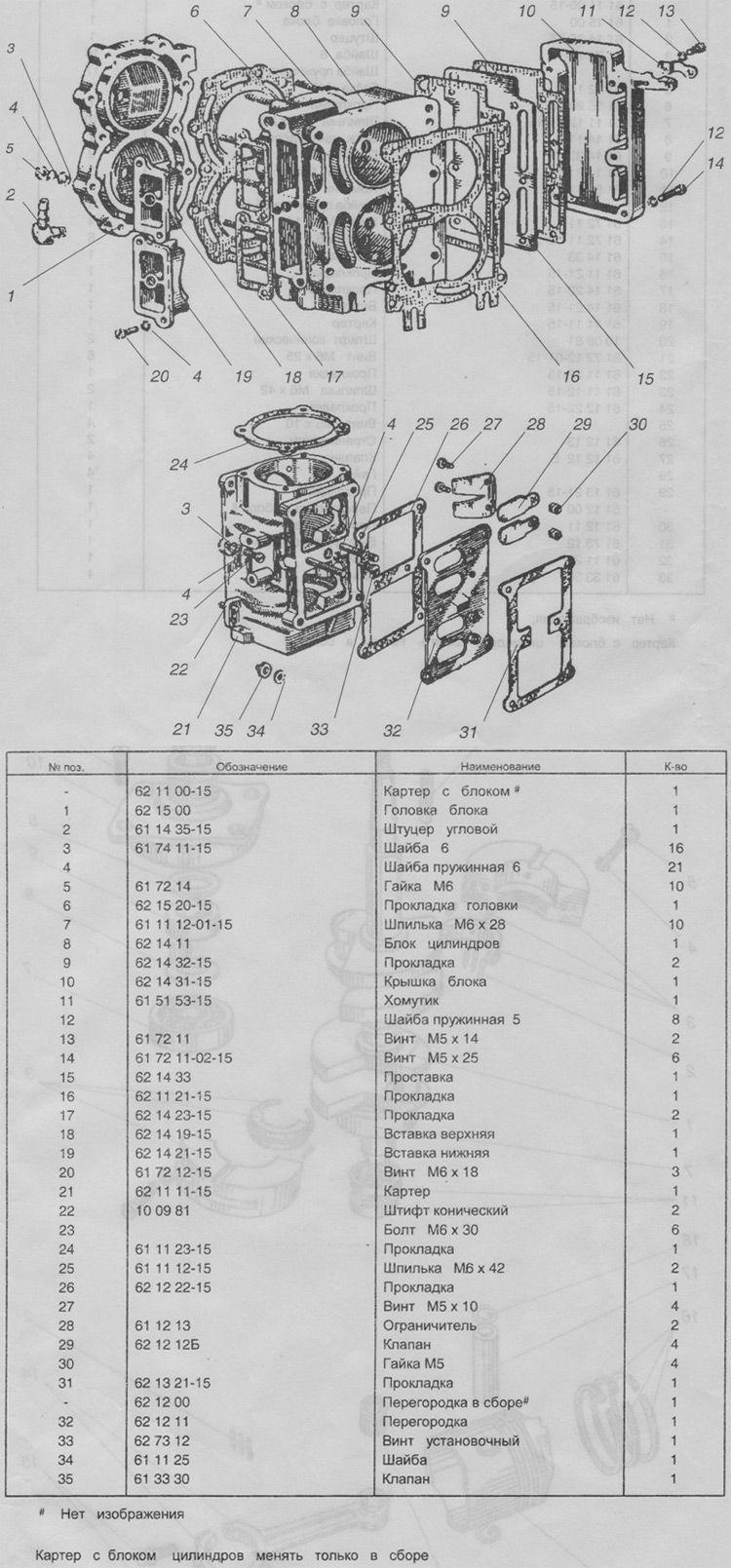 каталог запчастей к лодочному мотору ветерок