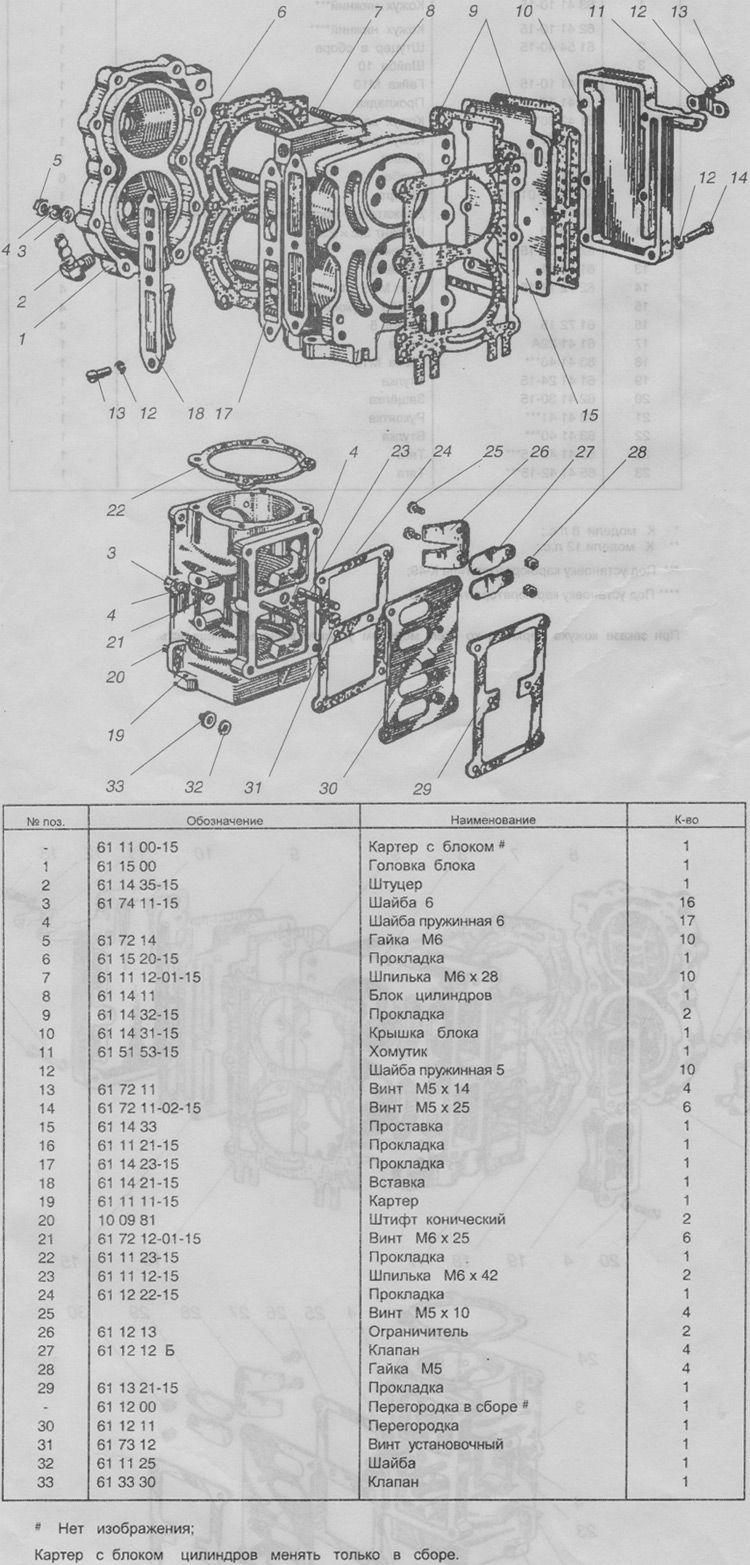 honda инструкция по ремонту лодочного мотора