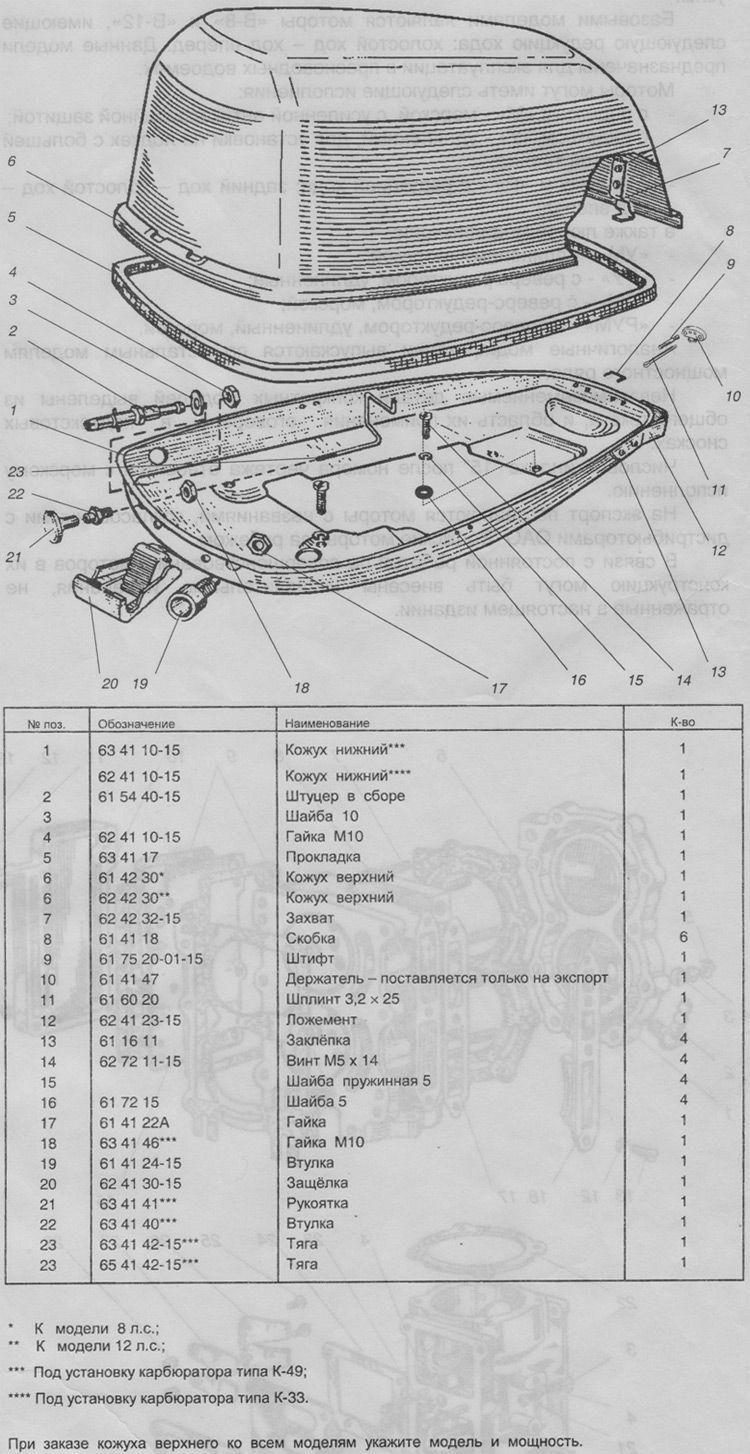книга мотор ветерок 8