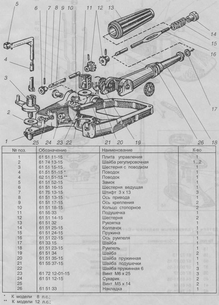 Схема лодочного мотора ветерок 8м