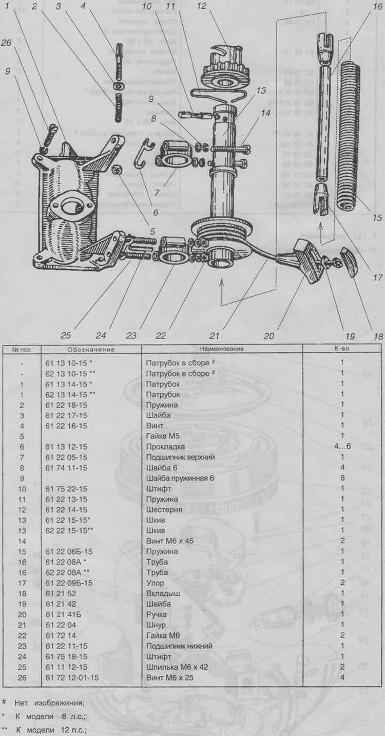 шпильки ради лодочных моторов купить