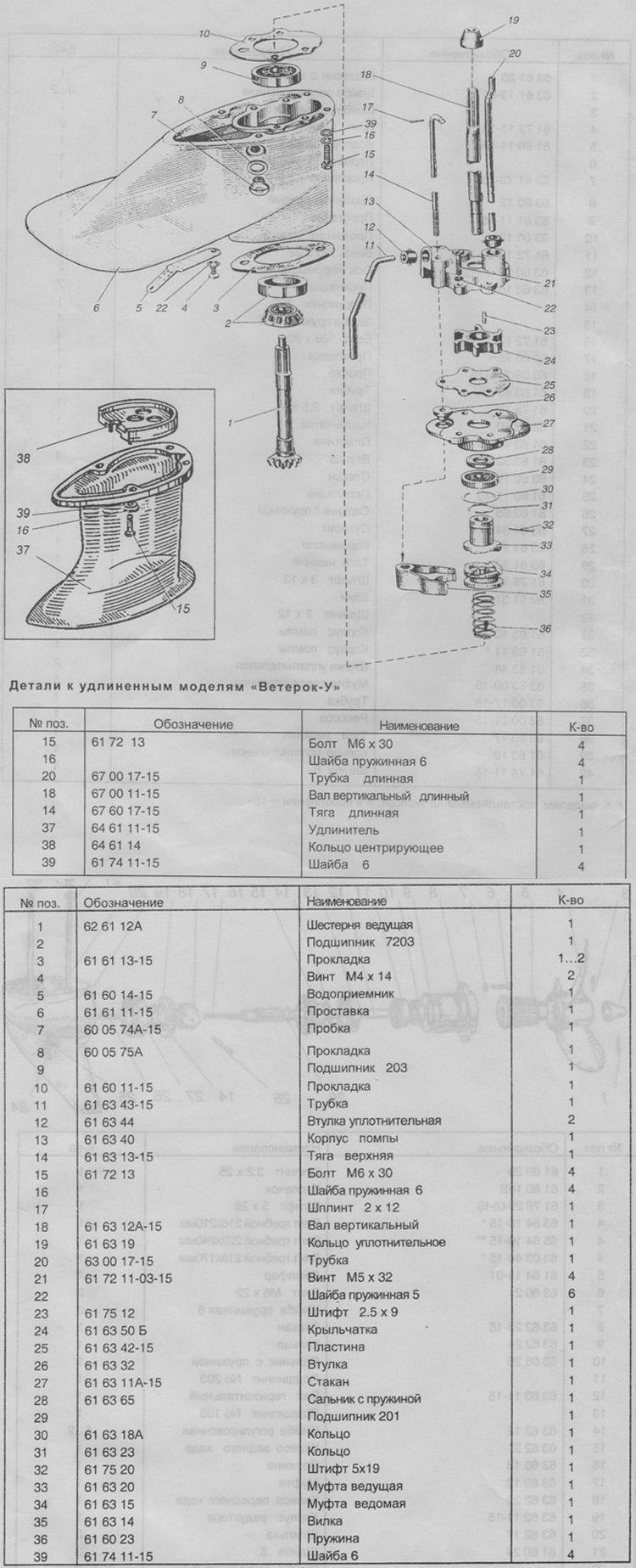руководство по ремонту и эксплуатации ветерок 12