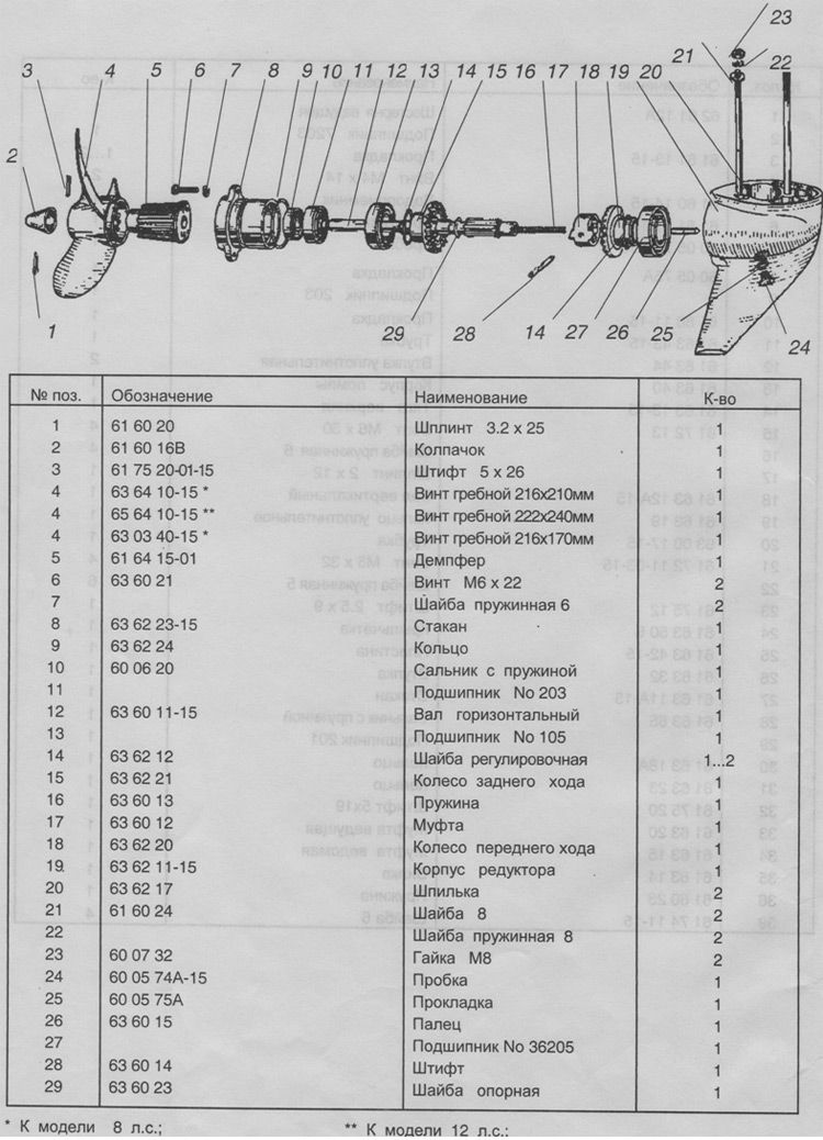 Редуктор лодочных моторов