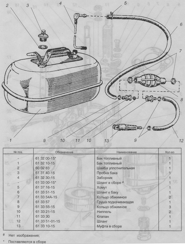 самодельный топливный бак для лодочного мотора