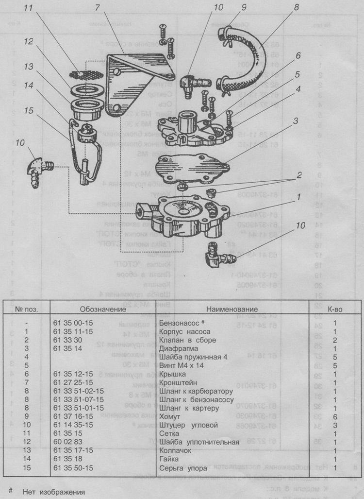 книга лодочного мотора ветерок
