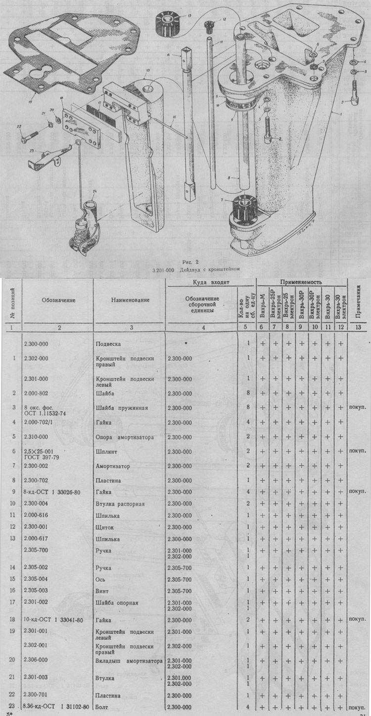 размеры сальников лодочного мотора вихрь