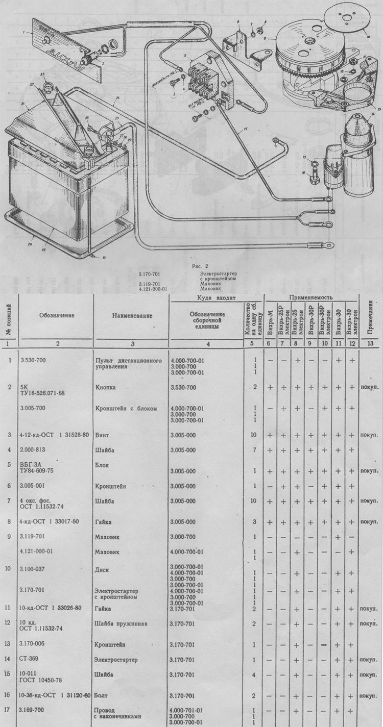 регламент обслуживания лодочного мотора