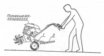 Передвижение мотокультиватора