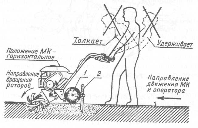 Рабочее положение МК и оператора (колеса 1 закреплены в верхнем положении, сошник 2 опущен, оператор, направляя МК, идёт за ним)