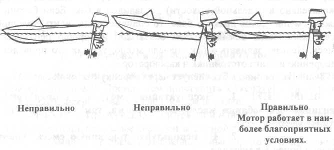 Трим для лодочного мотора своими руками чертежи 53