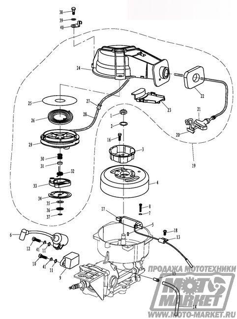 Система зажигания лодочного