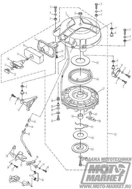 купить трансмиссионное олеонаф ради лодочного мотора парсун
